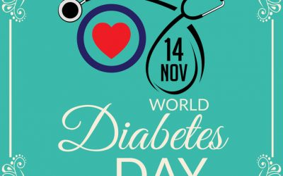 World Diabetes Day (Nov. 14)